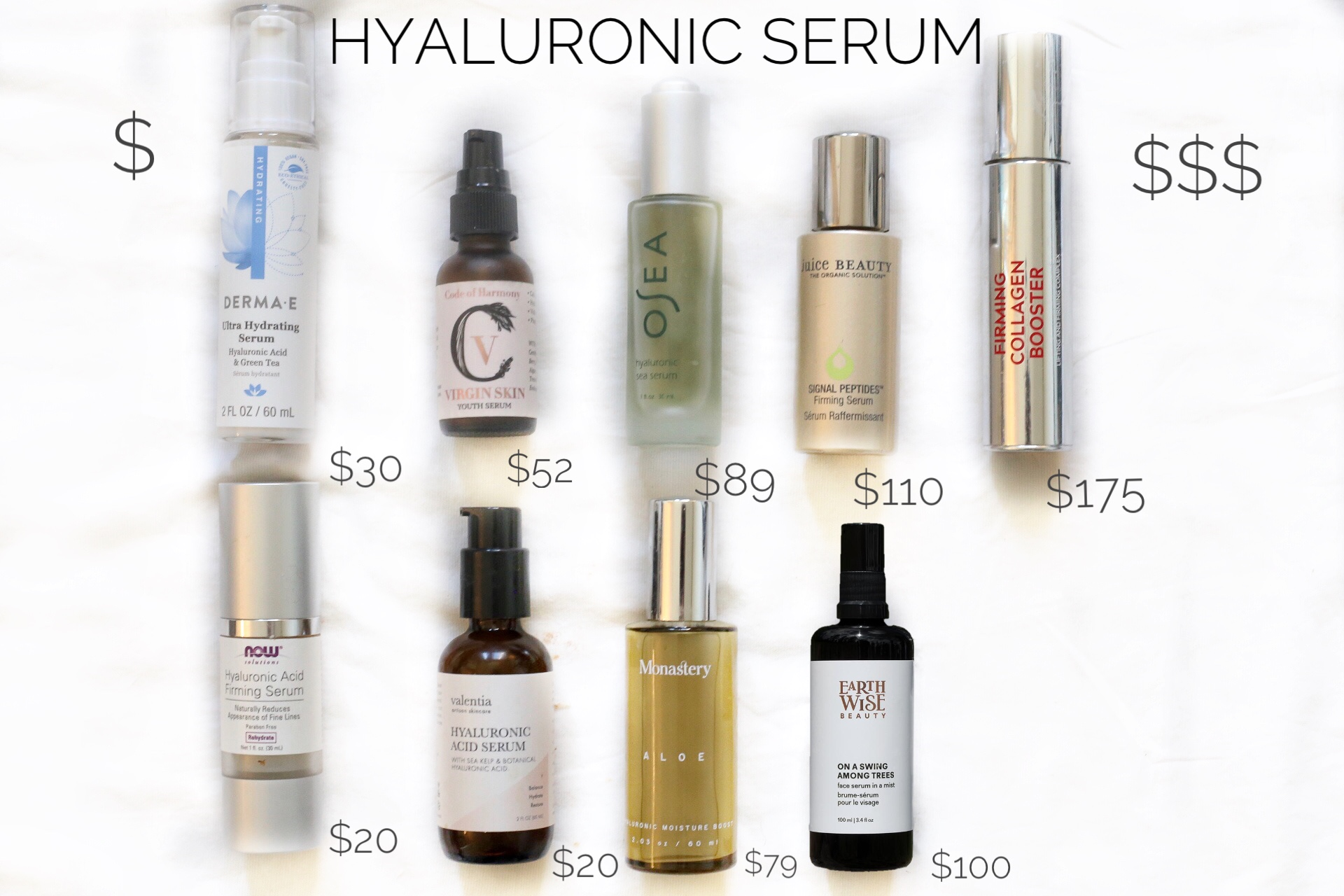 Best natural face serums