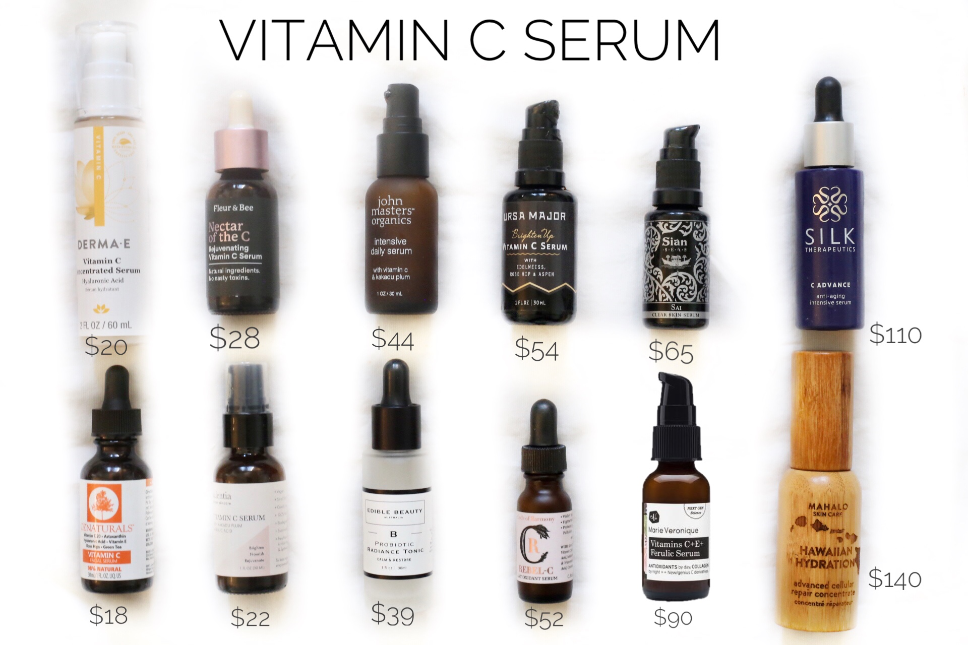 Best natural vitamin c serums