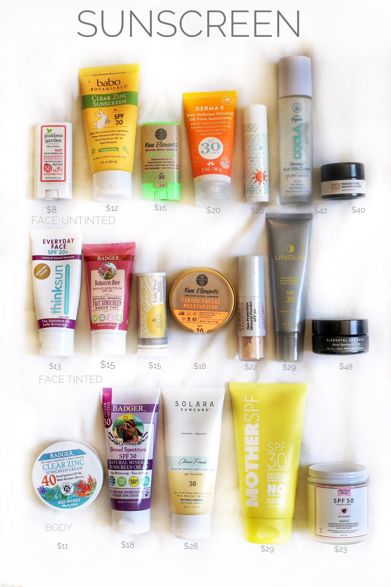 Best organic sunscreens